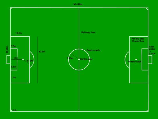 Reglas del f tbol reglamento de juego normas for 5 reglas del futbol de salon